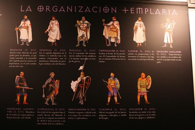 Музей Тамплиеров - достопримечательности Толедо
